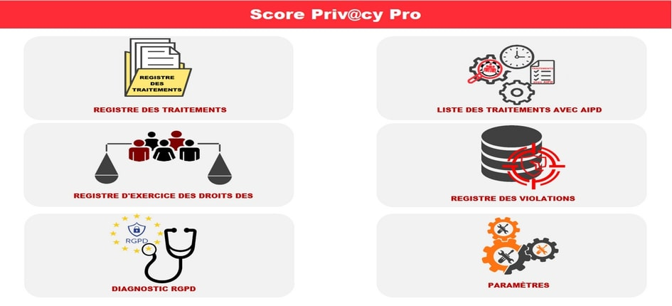 Menu Score Privacy Pro