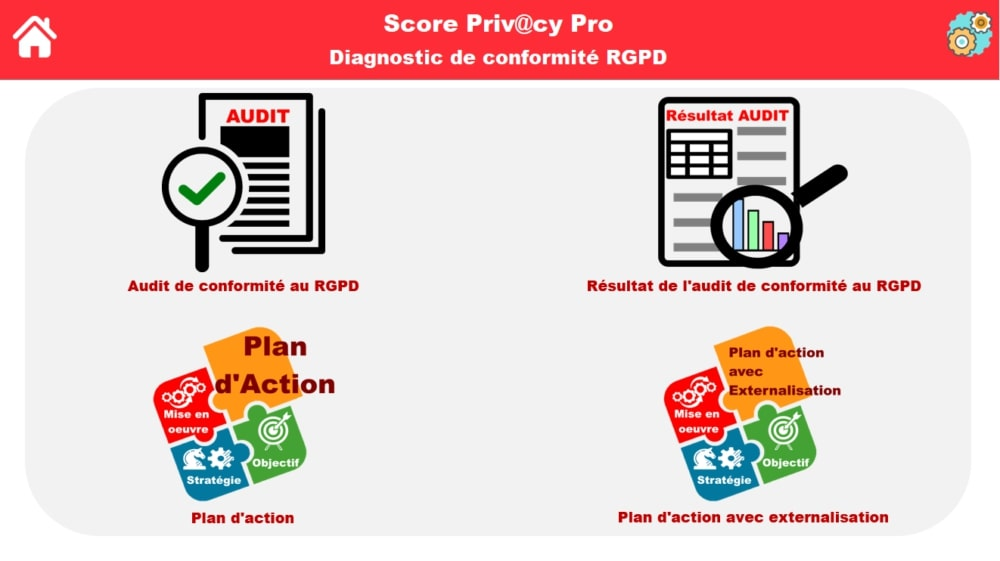 Privacy Pro Diagnostic Conformité RGPD