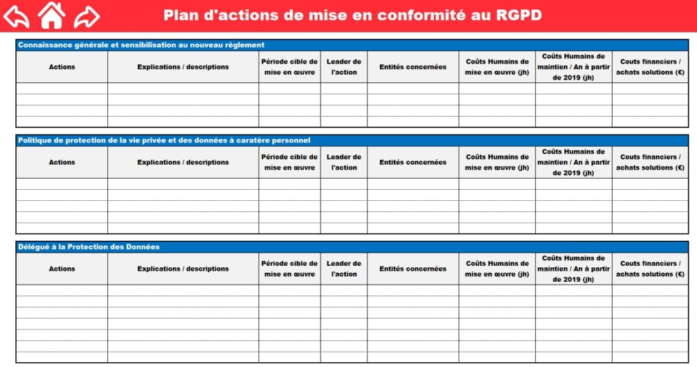 Privacy Pro Plan Action conformité RGPD
